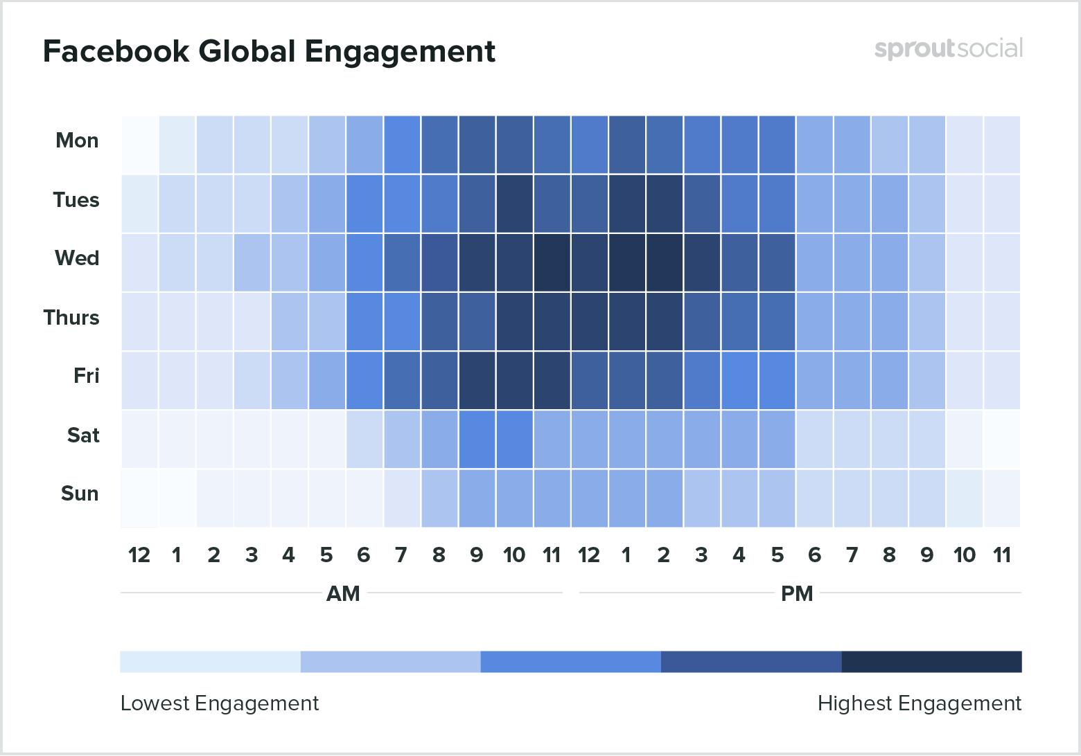 BTP 2020 Facebook Heatmap Global