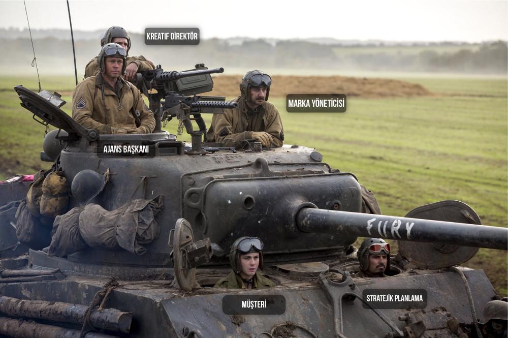 Müşteriniz Sizin Düşmanınız Değil fury kapanış hepimiz aynı tankın yolcusuyuz dostlar