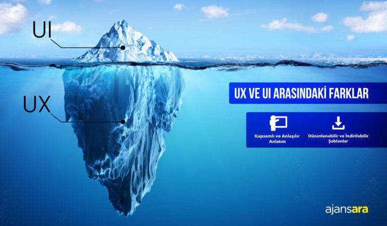 UX ve Ui fark