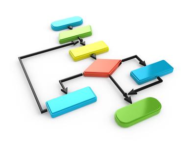 ajans açmak nasıl ajans açılır iş akışı sistemli olma algoritma