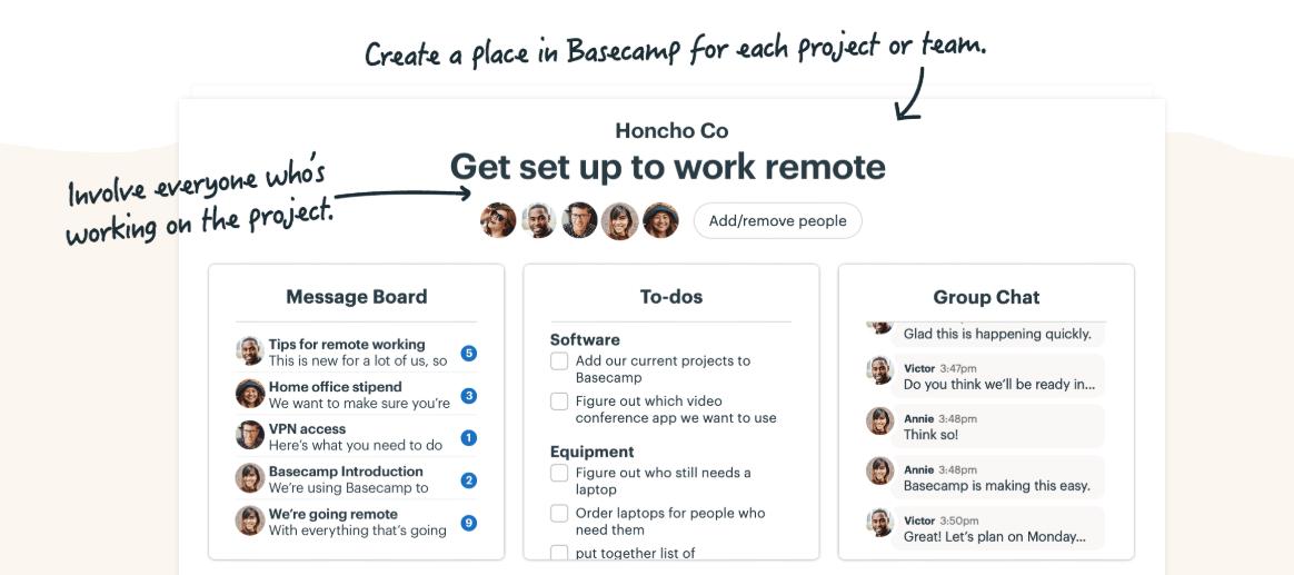 basecamp Ajansınızın Büyümesine Yardımcı Olacak 20 Araç Ajansara