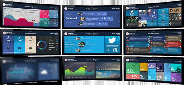 Sosyal Medya Monitoring ve Danışmanlık Şirketleri semanticum Ajansara