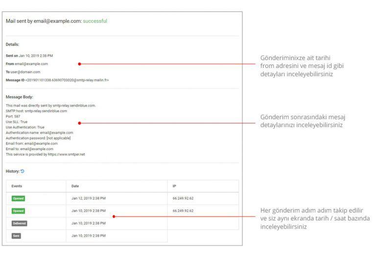 useinbox toplu mail işlemsel Transactional mail inboxnotify 5